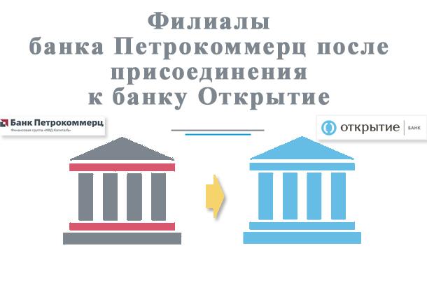 Филиалы Банка Петрокоммерц и присоединение к банку Открытие