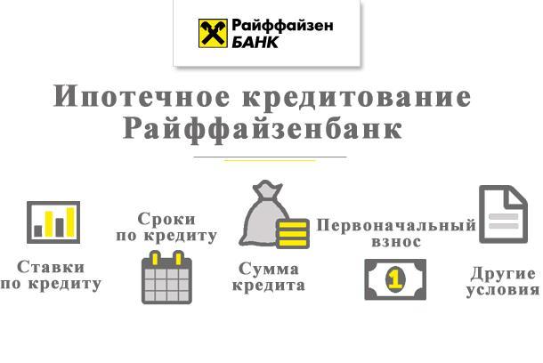 подать заявку на ипотеку в райффайзенбанке