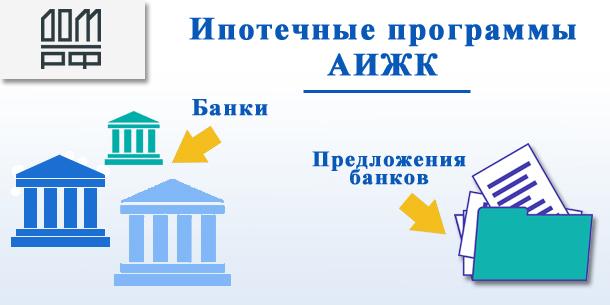 Челябинск социальная ипотека безвозмездная субсидия