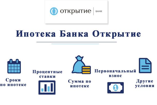 открытие банк ипотека без первоначального взноса