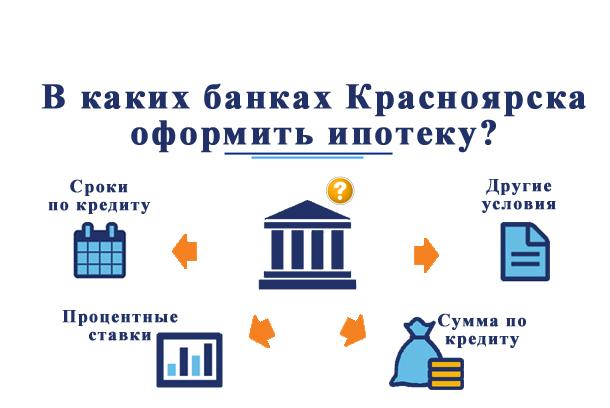 В каких банках можно взять ипотеку в Красноярске?