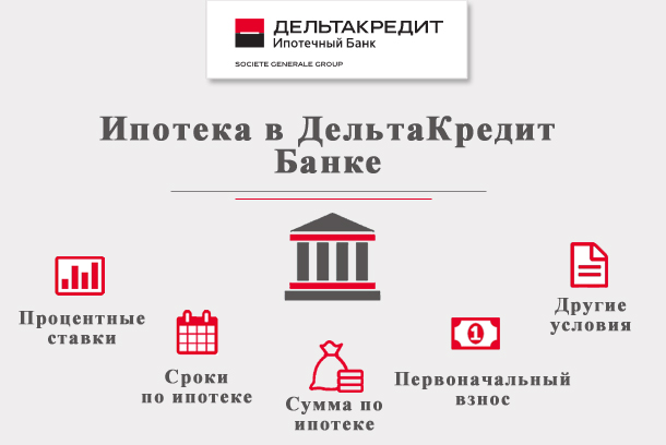 делта кредит банк ипотека калькулятор кредит в сбербанке онлайн на карту сбербанка мгновенно круглосуточно без отказа