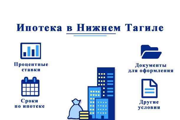 В каких банках Нижнего Тагила взять ипотеку?