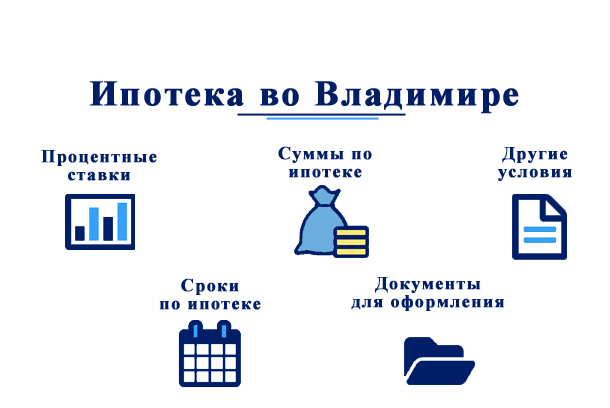 Получить займ на карту rsb24.ru