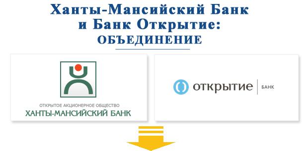 Яндекс кредитная история