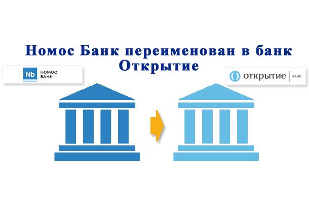 Номос-банк: кредиты в отделениях банка