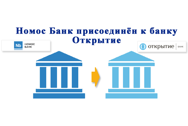 Номос Банк: присоединение к банку Открытие