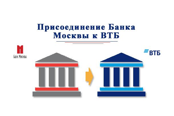 Банк Москвы объединён с ВТБ