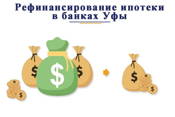 Рефинансирование ипотеки в банках Уфы