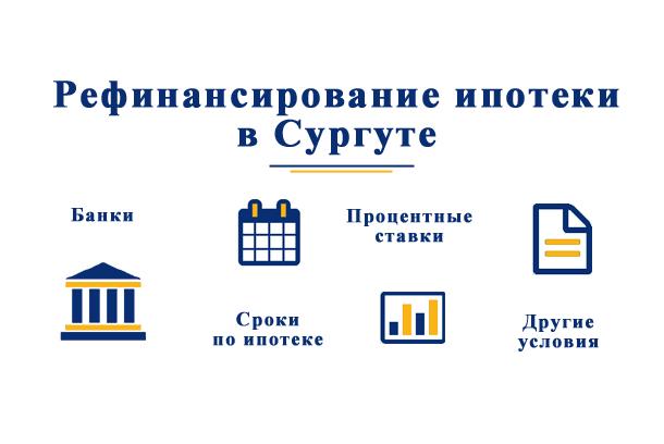 На каких условия и в каких банках можно произвести рефинансирование в Сургуте?